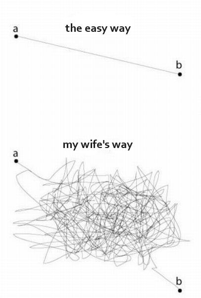 My wife's way